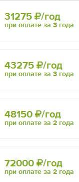 цены сертификатов