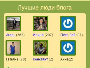 победители конкурса
