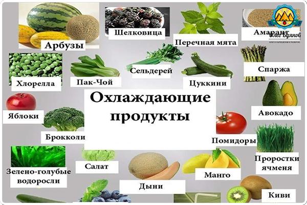 охлаждающие продукты